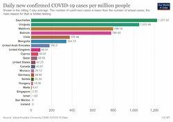 coronavirus-data-explorer-1.jpg