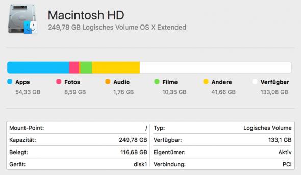 iMac 5K Speicherplatz