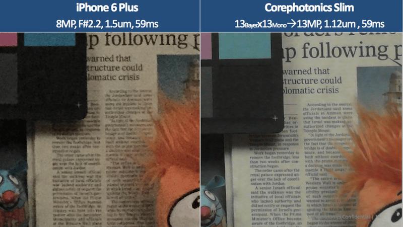 iPhone 6 vs Dual-Kamera