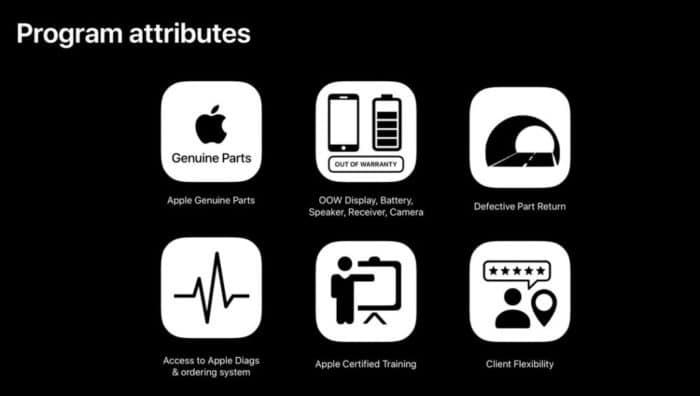 Apple Reparatur via Motherboard