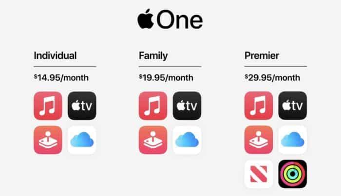 Apple One Abo