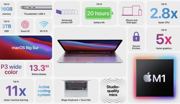 "MacBook Pro 13"" M1"