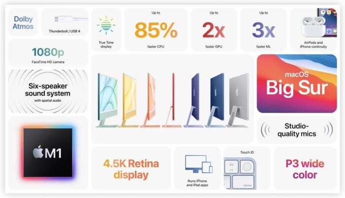 iMac M1 Funktionen